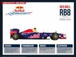 Red Bull F1 2012