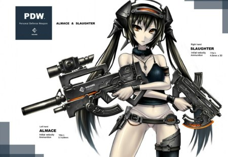 Personal Defense Weapon Other Anime Background Wallpapers On Desktop Nexus Image 1116173