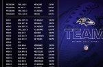Ravens 2012 Schedule