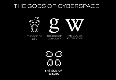 God of CYBERSPACE - wikipedia, google, android, cyberspace