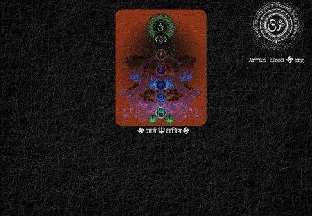 chakra kundalini system - chakra, kundalini, aura, spiritual