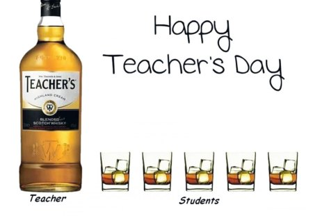 Happy Teacher Day - teacher, abstract, day, happy