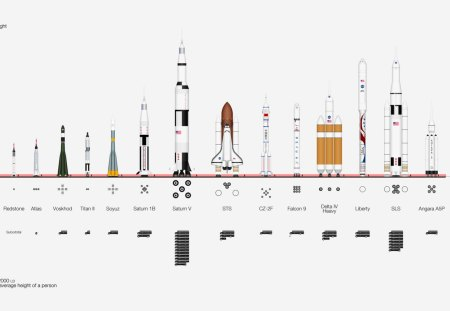 Space Shutle - rocket, space, nasa, shuttle