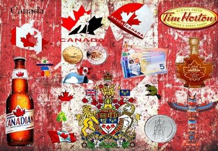 I AM CANADIAN  I Am Canadian Wallpaper