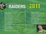 Canberra,Raiders,Draw,2011,NRL
