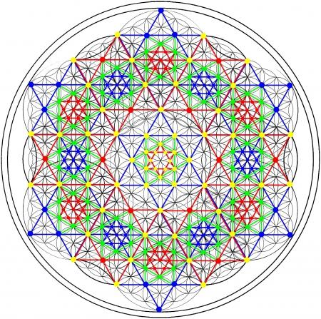 Sacred Geometry - Geometry, life, Sacred, seed, flower, om