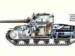1995 Sherman Tank 2
