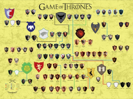 Familienstammbaum Game Of Thrones
