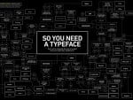 So You Need a Typeface