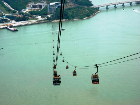 WORLD LONGEST CABAL CAR - Longest Rope Way, HK, Tour, Cabal Car