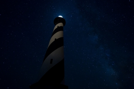 Cape Hatteras Lighthouse,Outer Banks North Carolina - NC, Cape Hatteras, Lighthouse, OBX