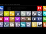 Periodic Table of Adobe