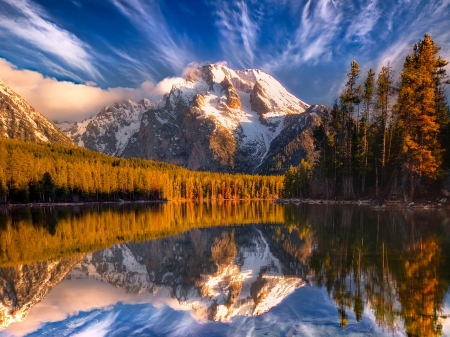 Lake in Reflection - snow, forest, clouds, sky, sunset, mountains, trees, reflection, lake, nature