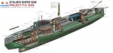 Stalin's Super-Sub - Project P2, info, Submarine, 1949, Stalin, Sub, Super Sub, chart, infographic