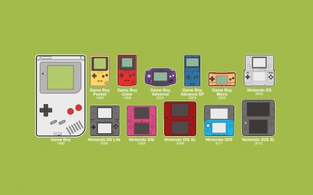 Gameboy Evolution - nintendo, evolution, technology, handheld, green background, gameboy