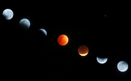 Lunar Eclipse - lunar, Lunar Eclipse, moon, cycle, phases, eclipse, space