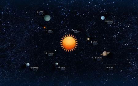 SOLAR SYSTEM PLANETS - moons, solar, comets, minor planets, system, asteroids
