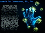 Remedy for Coronavirus, Flu, Etc.