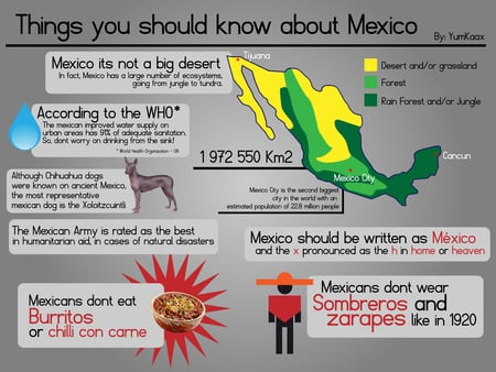 things you should know about mexico - should, mexico, you, things, about, know