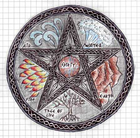 Wiccan elemental pentagram - spirit, fire, water, air, tree of life, earth, pentagram