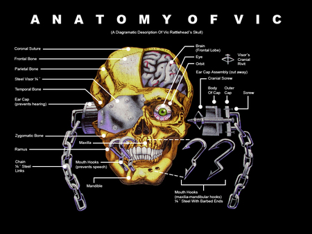 Anatomy Of Vic - vic, megadeth, rattlehead, music, band
