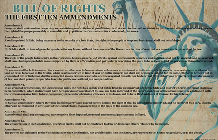Bill of Rights - freedoms, endowed, by birth, human rights