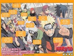 THE RETURN NARUTO CHARACTER POLL 7!!!!