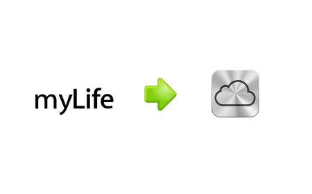 iCloud - icloud, apple, macosx, ilife, computers, mac