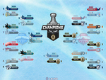 NHL 2011 Playoffs