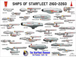 ships of starfleet 2160-2260