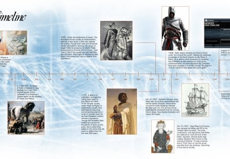 Assassins Creed Timeline Other Video Games Background